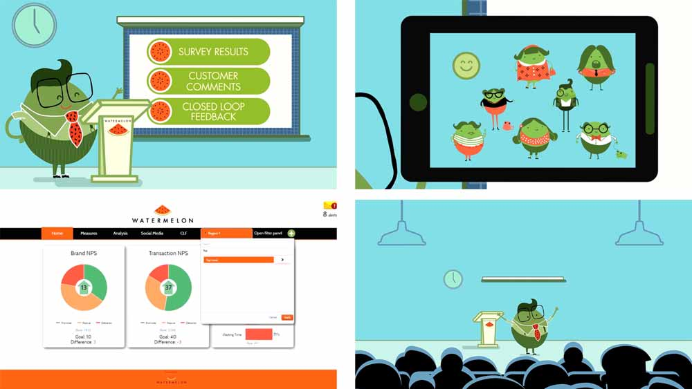 Watermelon Research Explainer Animation and Training Video.